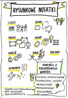 Myślenie wizualne, kurs online, e-book, sketchnoting Bullet Journal Graphics, Learn Polish, Learning Languages Tips, Study Apps, English Teaching Resources, Study Journal, Pretty Notes, Sketch Notes, Motto