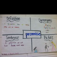 frayer model vocabulary teaching pinterest vocabulary words activities and students