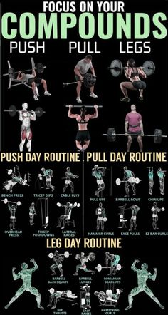 Push Pull Workout Routine, Push Pull Legs Workout, Push Workout, Workout Splits, Gym Workout Chart, Gym Workout Tips, Workout Routine For Men, Studio Workouts, Work Out Routines Gym