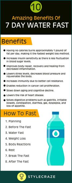 Are you looking for the fastest way to lose weight on the planet? Are bad food habits clogging your body? Then a water fasting diet has the answers to your troubles.