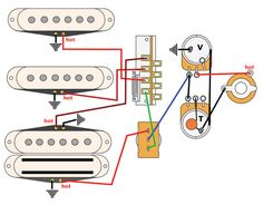 standard Stratocaster wiring diagram | Electronics | Pinterest ...