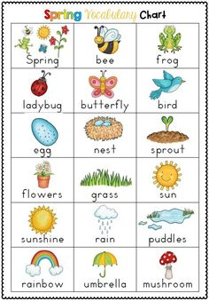 36 #Spring themed vocabulary cards with large images and text to match and vocabulary chart for writing centers