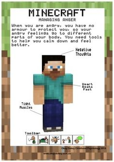 Minecraft Themed Managing Anger Activity