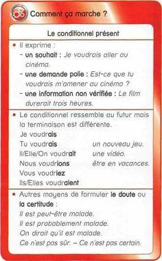 10 Idees De Concordance Des Temps Concordance Des Temps Pas Le Temps Grammaire Francaise
