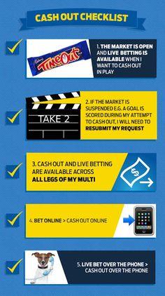 Sportsbet.com.au Cash Out Feature. https://totalsports.com.au/punting/sportsbet-cash-feature/