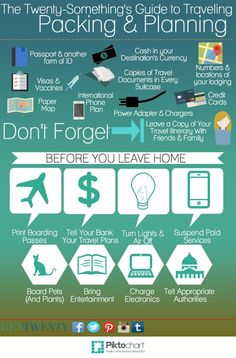 Travel infographic Twenty-Somethings Guide to Traveling Part IV: Packing & Planning Travelling Tips, Packing Tips For Travel, Travel Advice, Travel Essentials, Budget Travel, Travel Guides, Travel Hacks, Packing Lists, Travel Stuff