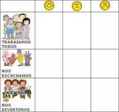 El campo y la Ciudad | Webquest: Concepto, Origen, Estructura, Plantillas, Crear webquest | Educación Infantil | Educación para la ciudadanía
