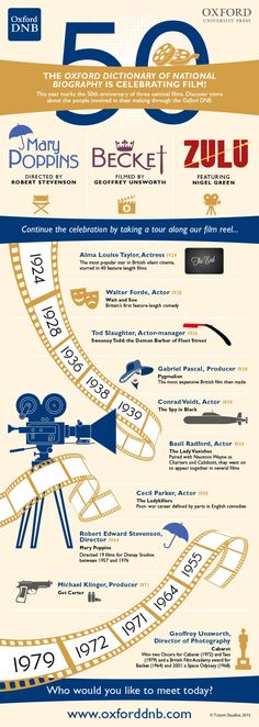Cannes Film Festival 2016 infographic box office takings | Totem ...