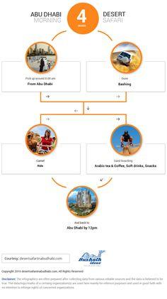 Abu Dhabi Morning Desert Safari InfoGraphics