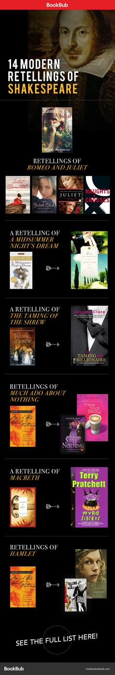 Which of these have you read?