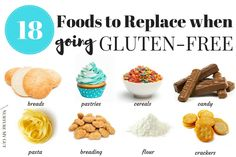 """Ultimate Gluten Free Pantry Clean-Out: Foods to Replace When Going Gluten Free"""" - Lactose Free Diet Clean Out, Lactose Free Diet, Allergy Free Recipes, Gf Recipes, Recipies, Gluten Free Living, Free Food, Pantry, Foods"""