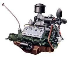 F C D A F Cf Cd Flat Head Race Engines