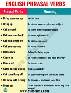 Phrasal Verbs: Top 150 Most Important Phrasal Verbs with their Meanings - ESL Forums English Sentences, English Idioms, English Vocabulary Words, English Phrases, Learn English Words, English Study, English Grammar, English Speaking Skills, English Language Learning
