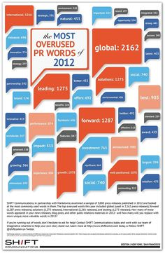 The Top 50 Most Overused Words in Press Releases for 2012 - SHIFT Communications PR Agency - Boston Content Marketing, Online Marketing, Digital Marketing, Social Media Cheat Sheet, Funny Commercials, Funny Ads, Commercial Ads, Press Release, Public Relations