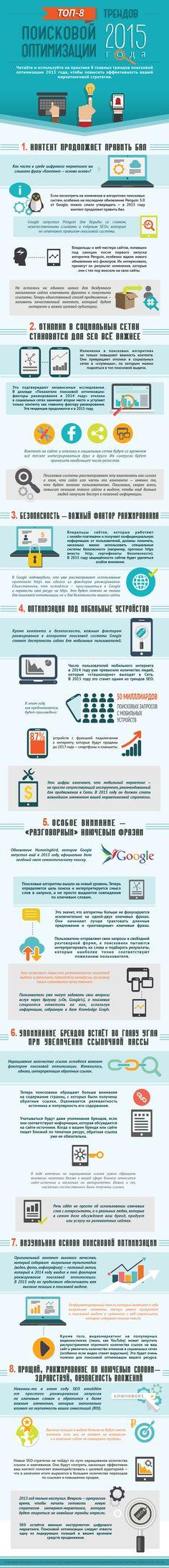 ТОП трендов SEO 2015