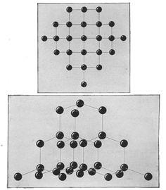 atoms  http://vintageprintable.com/