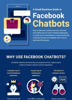 Chatbots may be a way to give your customers even more customized attention. Check out the infographic to see how. #socialmedia #socialmediamarketing #DigitalMarketing #digitalmarketingagency #contentmarketing #contentwriting #Facebook #facebookads #chatbots #chatbot