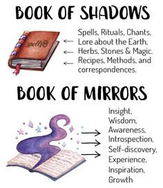 Book of Shadows & Book of Mirrors: What's the Difference?
