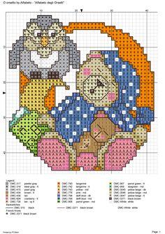 alfabeto degli orsetti : O