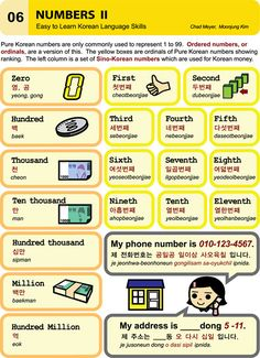 numbers korean