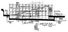Initial sketch  Piano & Rogers, Pompidou Centre (1971-1978), Paris, France