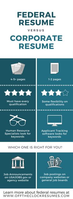 Formatting Your Resume Like This Can Help You Land The Job