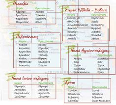ΓΕΩΓΡΑΦΙΚΑ ΔΙΑΜΕΡΙΣΜΑΤΑ ΤΗΣ ΕΛΛΑΔΑΣ κάνε κλικ στην εικόνα για να δεις την παρουσίαση του Γ. Ζερβού Γεωγραφικό διαμέρισμα: είναι ... School Hacks, Teacher, Education, Feelings, Math, Learning, Tips, Blog, Geography