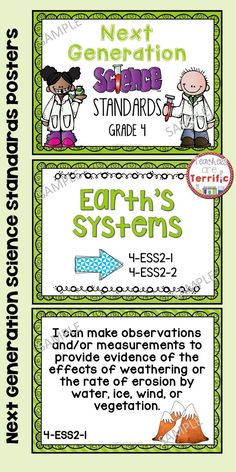 Another great way to use these NGSS posters! Posters for the Next Generation Science Standards for 4th grade. Decorated with clipart showing each standard- two title posters, posters for each domain, posters for each title within the domains, and posters for each standard!