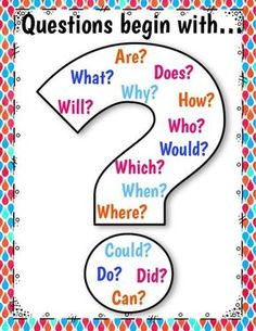 Is it difficult for your students to ask questions while they read? Then, this questioning anchor chart will be a great reference for your students! News question Chart Teaching Grammar, Teaching Writing, Teaching English, Grammar Lessons, Essay Writing, Questioning Anchor Chart, Reading Anchor Charts, The Words, English Lessons