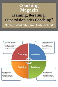 p/training-beratung-supervision-oder-coaching delivers online tools that help you to stay in control of your personal information and protect your online privacy. Coaching Questions, Life Coaching Tools, Online Coaching, Coaching Quotes, Leadership Quotes, Trauma, Mental Coach, Mentor Quotes, Coaching Personal