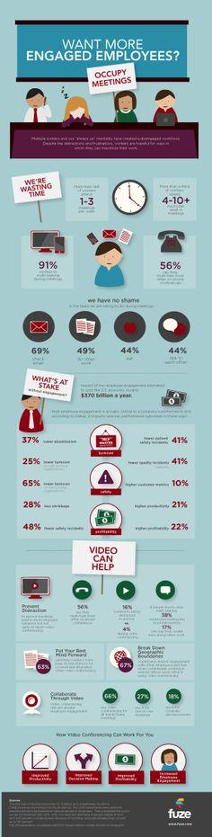 Employee engagement - It matters