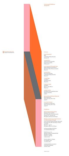 Dyal and Partners – The University of Texas School of Architecture Spring Lecture Series
