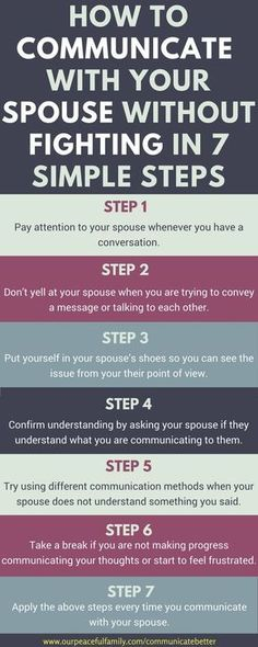 relationship tips Learn how to communicate with your spouse without fighting in seven simple yet effective steps today - even if you have a difficult husband or wife. Effective communication is essential for a successful marriage. Communication Relationship, Toxic Relationships, Healthy Relationships, Relationship Advice, Strong Relationship, Relationship Problems, Husband Wife Relationship Quotes, Family Communication, Communication Styles