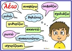 "Συνώνυμα της λέξης ""λέω"" Kids Education, Special Education, St Joseph, Learn Greek, Greek Language, Speech Therapy Activities, Teaching Writing, Study Tips, Primary School"