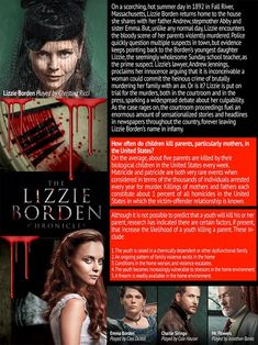 Post with 11 votes and 2103 views. Did Lizzie Borden killed her parents? Flowers In The Attic, Intelligent Women, Good Movies To Watch, Fall River, Christina Ricci, Best Online Casino, The More You Know, Music Stuff, Writing A Book