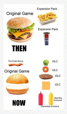 How Gaming Has Changed