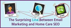 The Surprising Link Between Email Marketing and Home Care #SEO #homecare #marketing