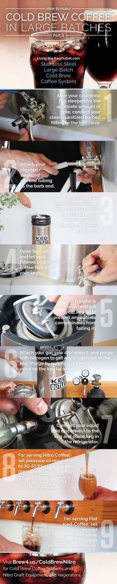 How to Cold Brew Coffee in Large Batches for Serving Draft and Nitro Coffee [INFOGRAPHIC]