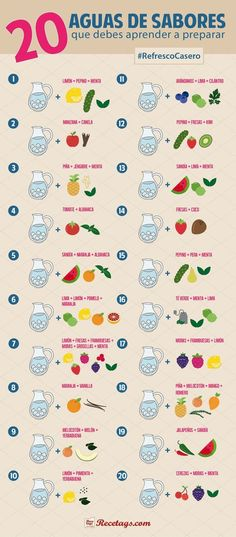 Comida – Home Recipe Healthy Drinks, Healthy Tips, Healthy Eating, Healthy Recipes, Good Food, Yummy Food, Food And Drink, Alcohol, Cooking Recipes