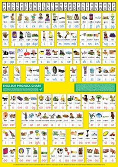 raft charts in English class - Yahoo Image Search Results Phonics Chart, Phonics Rules, Jolly Phonics, Teaching Phonics, Phonics Books, English Spelling, English Phonics, English Vocabulary, Phonetics English