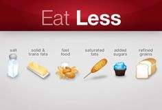 Simple Secrets to Portion Control and Healthy Eating in Pictures #weightlossbeforeandafter