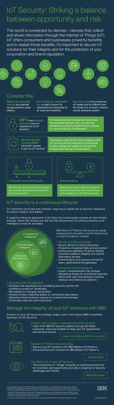 IoT security: Don't just set it and forget it