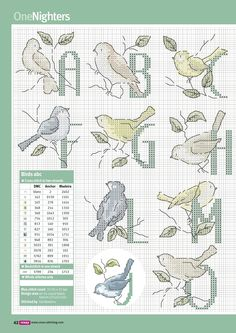 Cross Stitch Crazy - April 2015                                                                                                                                                                                 More Counted Cross Stitch Patterns, Tiny Cross Stitch, Cross Stitch Letters, Cross Stitch Needles, Cross Stitch Animals, Cross Stitch Charts, Cross Stitch Embroidery, Cross Stitching, Cross Stitch Collection