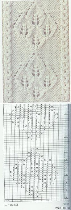 Knitting stitch pattern lace leaves and mock cable Lace Knitting Stitches, Lace Knitting Patterns, Knitting Blogs, Knitting Charts, Lace Patterns, Knitting Designs, Hand Knitting, Stitch Patterns, Le Point