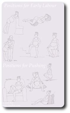 Awesome post on Positions for Labor and Childbirth