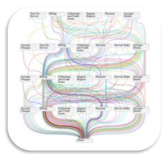 Image result for customer journey analytics
