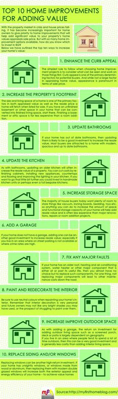 Top 10 Home Improvements For Adding Value #sellingtips #sellhome