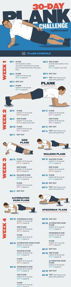 Realize just how much you can impact your daily life with this 30-day plank challenge
