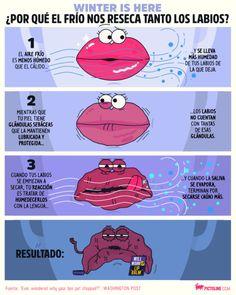 Porque se te resecan los labios en Invierno? #humor #memes #funny #divertido