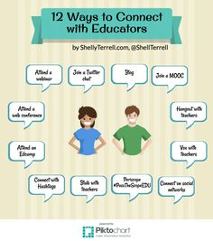 12 Ways to Make Meaningful Connections With Educators – Teacher Reboot Camp
